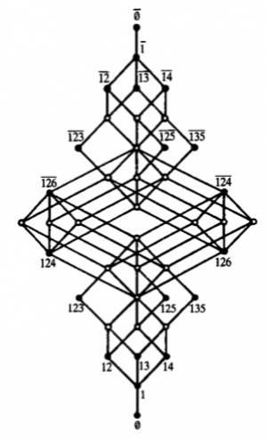 """From R. Wille, """"Musiktheorie und Mathematik."""" In: Götze, H., Wille, R. (Hrsg.): Musik und Mathematik - Salzburger Musikgespräch 1984 unter Vorsitz von Herbert von Karajan, Springer, Heidelberg, 1985, 4-31."""